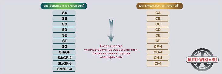 Доска учебная маркерная флипчарт волгоград