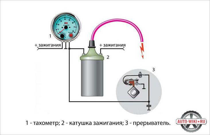 Подключение при контактной системе зажигания