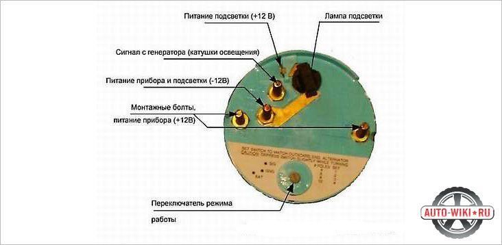 Схема задней панели тахометра