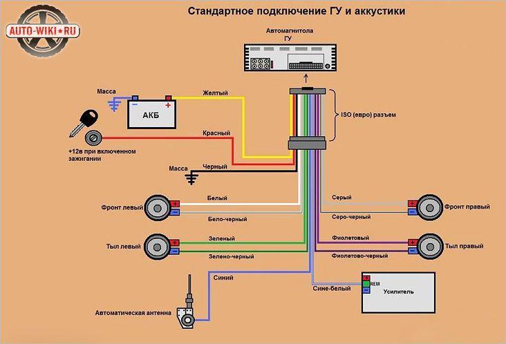 Стандартная схема установки