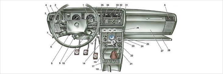 Схема расположения дефлекторов на ВАЗ 2107