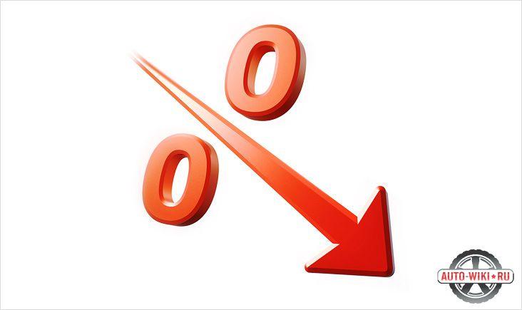 Низкие процентные ставки