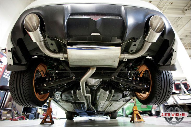 Авто тюнинг выхлопных систем автозапчасти тюнинг мицубиси rkbgc