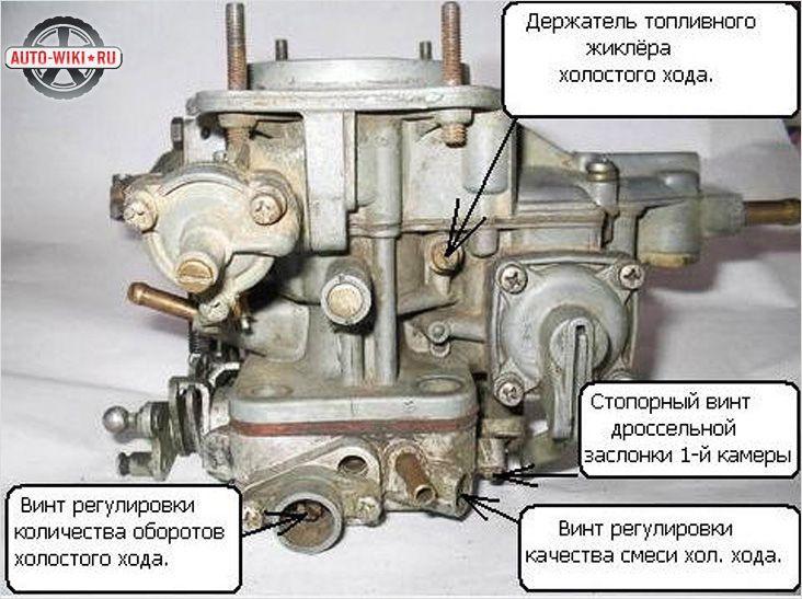 Регулировочные винты карбюратора ВАЗ 2107
