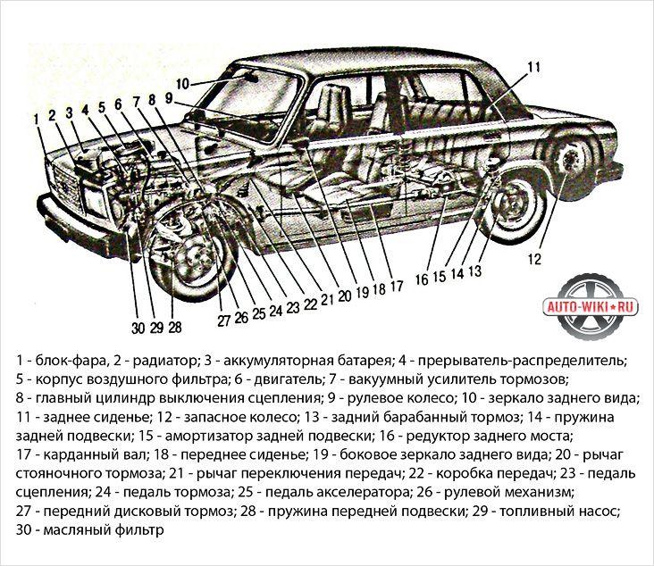 Схема автомобиля ВАЗ 2107