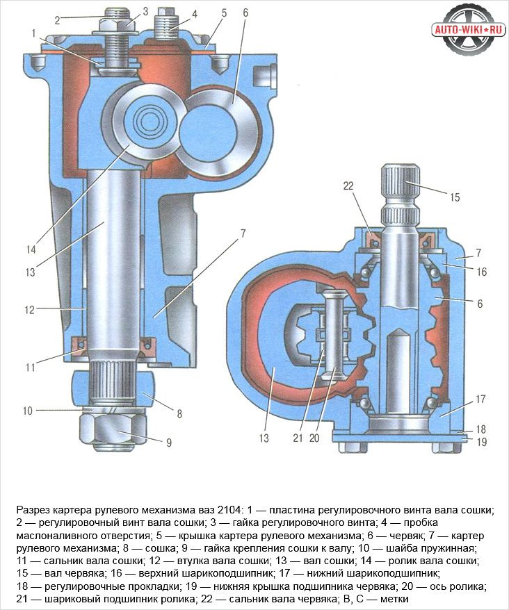 Схема рулевого редуктора