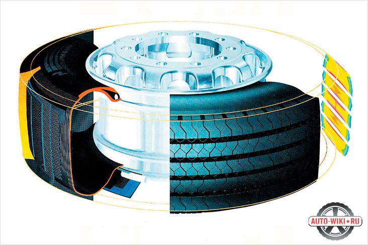 Что характеризует надежность шины