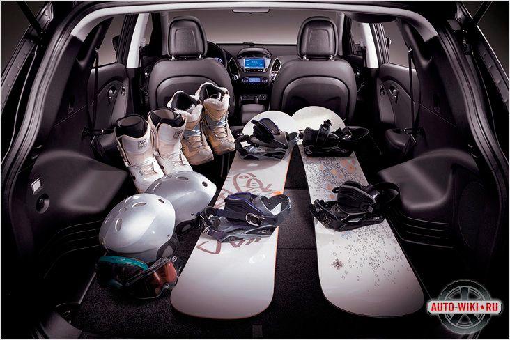 Функциональность Hyundai IX35
