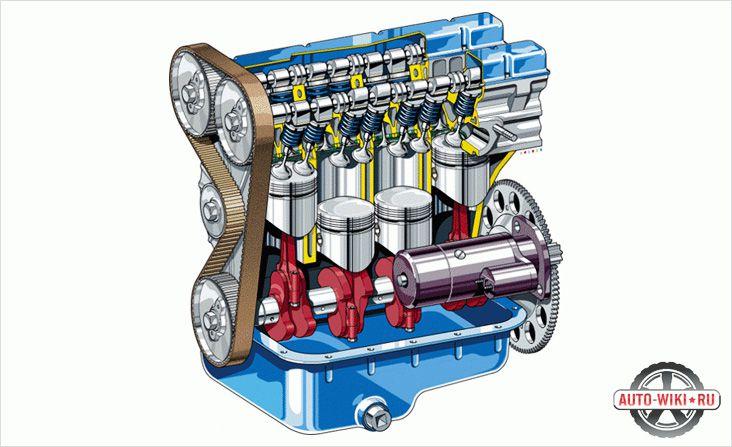 Холодная обкатка двигателя