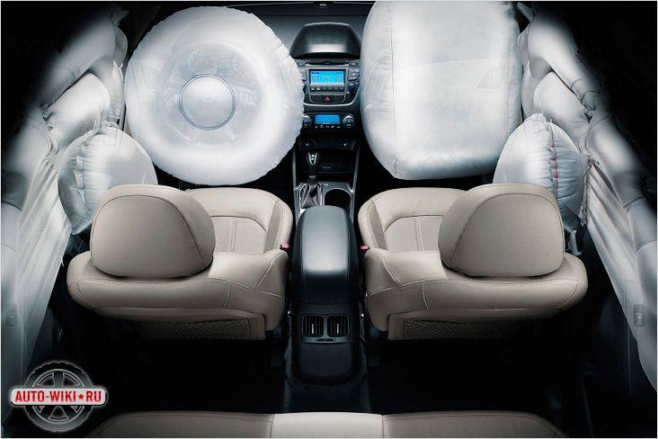 Hyundai ix35 подушки безопасности