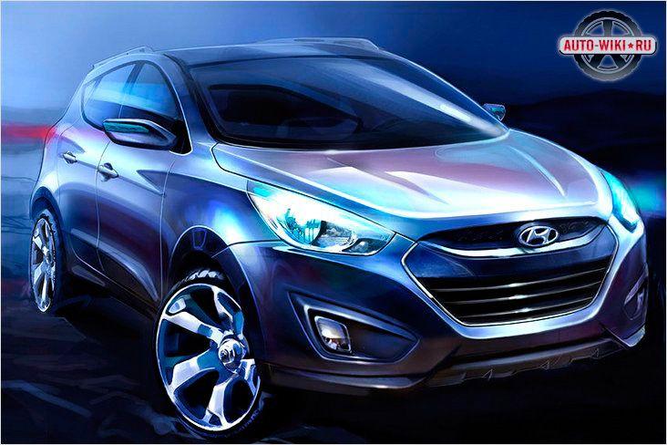 История появления Hyundai IX35