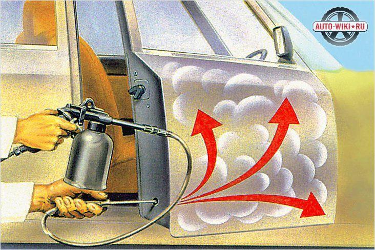 Методы антикоррозионной защиты авто