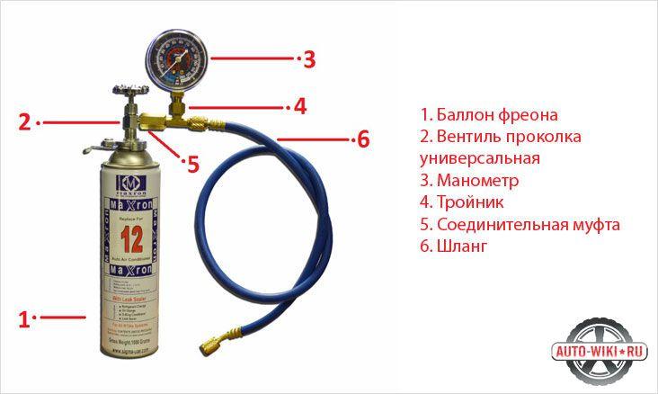 Инструкция по охране труда при эксплуатации кондиционера