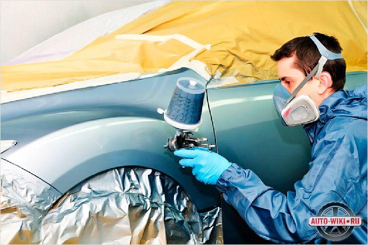 Процесс покраски кузова