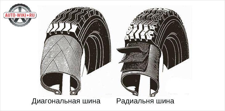 Радиальные или диагональные шины