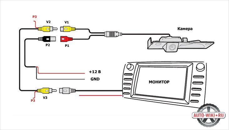 Схема подключения камеры заднего вида своими руками 76