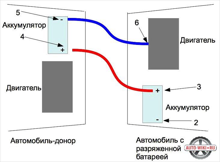 Схема подключения крокодилов