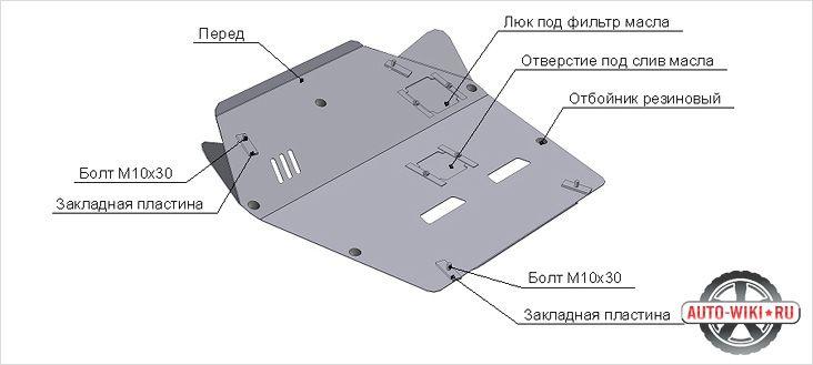 Схема защиты двигателя