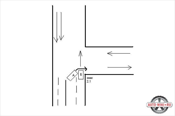 Составление схемы аварии